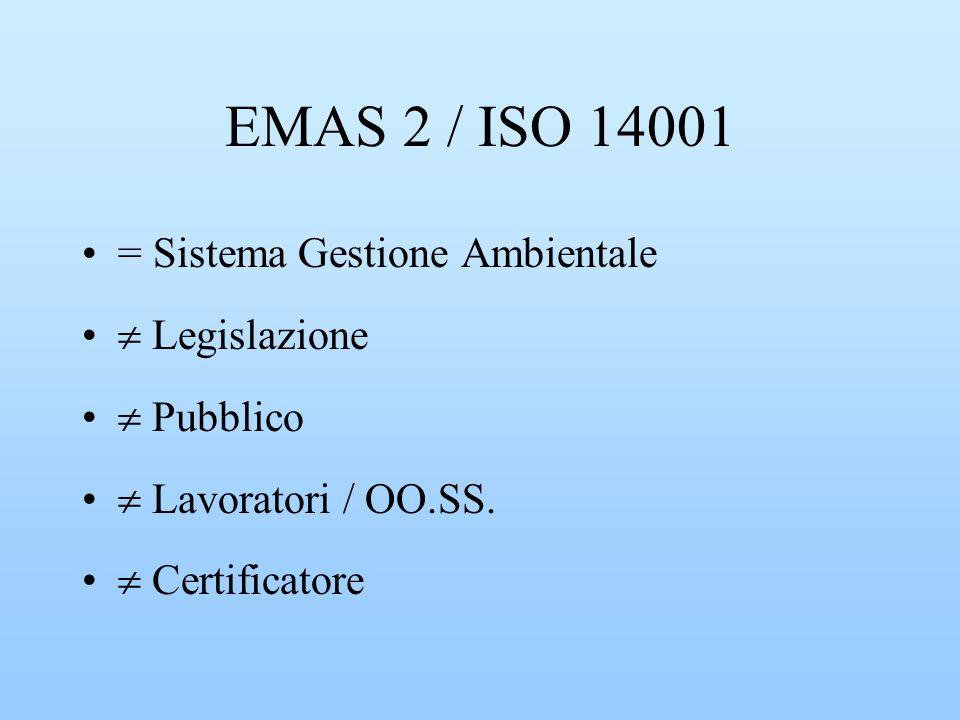 EMAS 2 / ISO 14001 = Sistema Gestione Ambientale Legislazione Pubblico Lavoratori / OO.SS. Certificatore