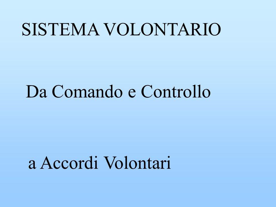 SISTEMA VOLONTARIO Da Comando e Controllo a Accordi Volontari