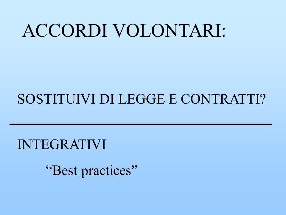 ACCORDI VOLONTARI: INTEGRATIVI Best practices SOSTITUIVI DI LEGGE E CONTRATTI?