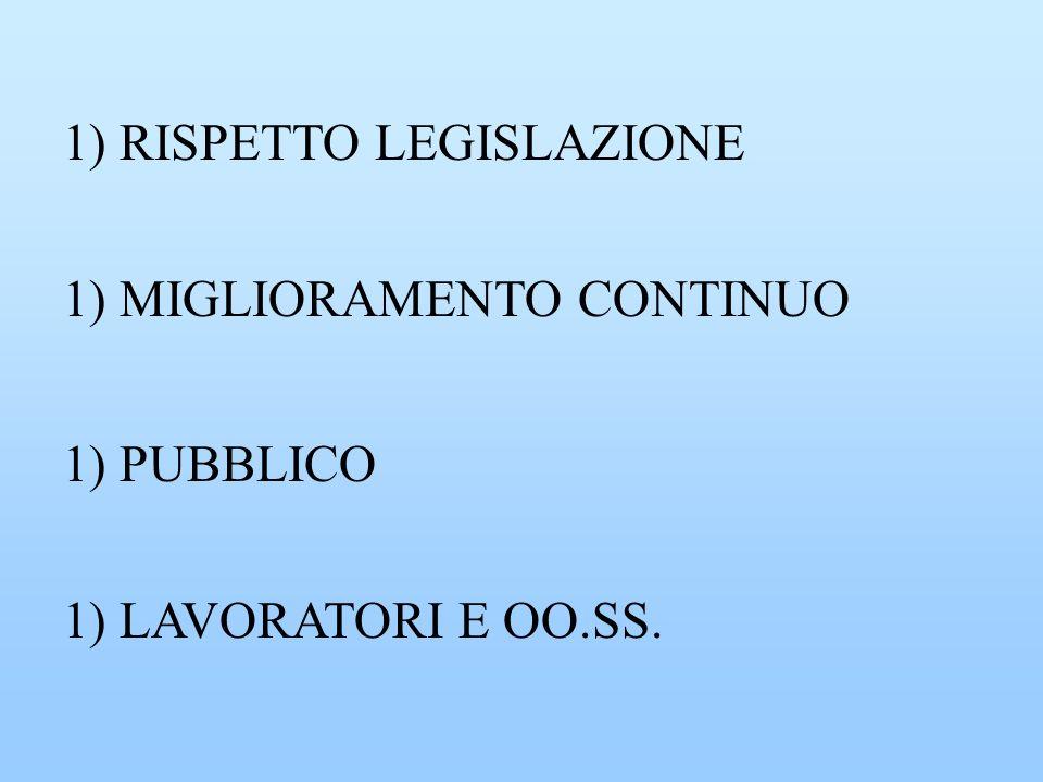 1) RISPETTO LEGISLAZIONE 1) LAVORATORI E OO.SS. 1) PUBBLICO 1) MIGLIORAMENTO CONTINUO