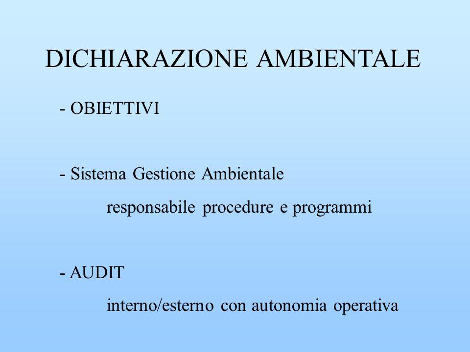 DICHIARAZIONE AMBIENTALE - OBIETTIVI - Sistema Gestione Ambientale responsabile procedure e programmi - AUDIT interno/esterno con autonomia operativa