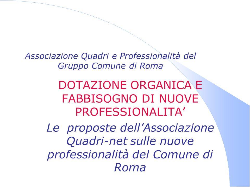 Associazione Quadri e Professionalità del Gruppo Comune di Roma DOTAZIONE ORGANICA E FABBISOGNO DI NUOVE PROFESSIONALITA Le proposte dellAssociazione