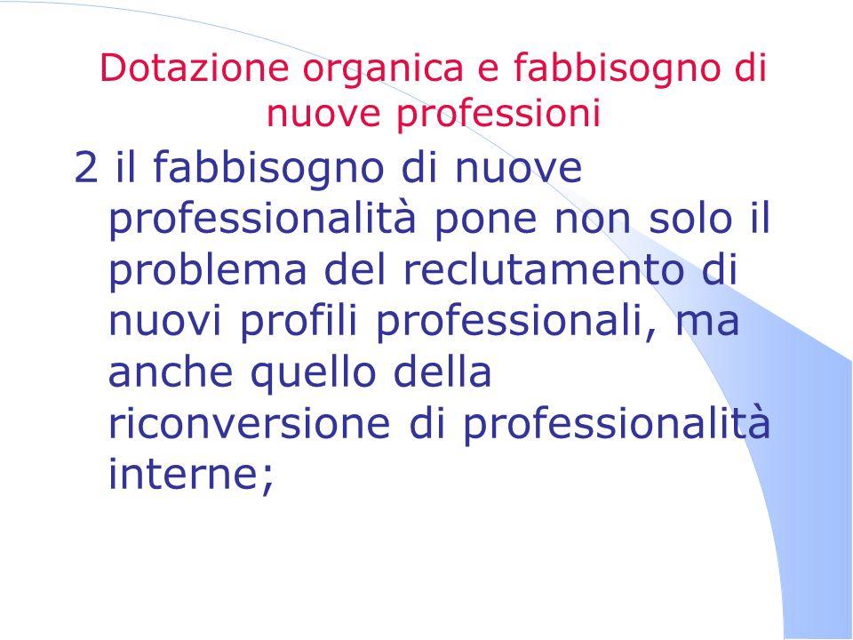 Dotazione organica e fabbisogno di nuove professioni 2 il fabbisogno di nuove professionalità pone non solo il problema del reclutamento di nuovi profili professionali, ma anche quello della riconversione di professionalità interne;