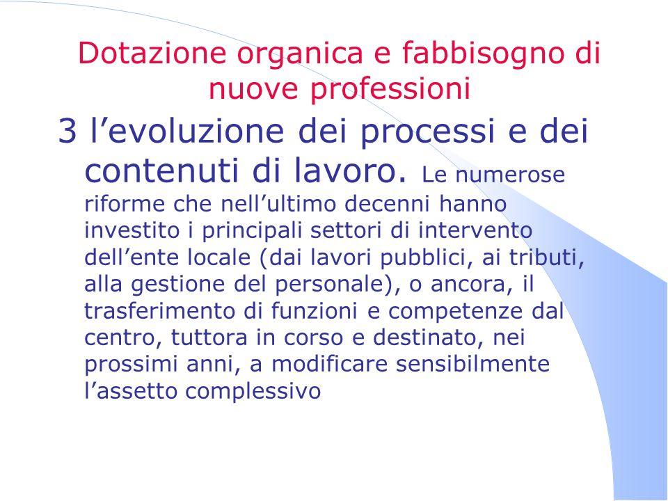 Dotazione organica e fabbisogno di nuove professioni 3 levoluzione dei processi e dei contenuti di lavoro.