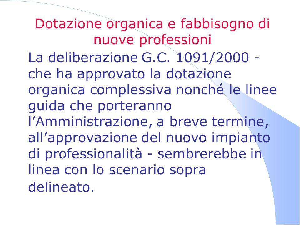 Dotazione organica e fabbisogno di nuove professioni La deliberazione G.C. 1091/2000 - che ha approvato la dotazione organica complessiva nonché le li