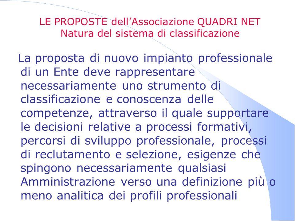 LE PROPOSTE dellAssociazione QUADRI NET Natura del sistema di classificazione La proposta di nuovo impianto professionale di un Ente deve rappresentar