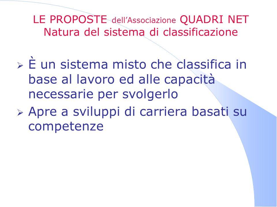 LE PROPOSTE dellAssociazione QUADRI NET Natura del sistema di classificazione È un sistema misto che classifica in base al lavoro ed alle capacità necessarie per svolgerlo Apre a sviluppi di carriera basati su competenze