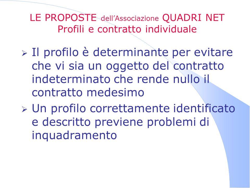 LE PROPOSTE dellAssociazione QUADRI NET Profili e contratto individuale Il profilo è determinante per evitare che vi sia un oggetto del contratto indeterminato che rende nullo il contratto medesimo Un profilo correttamente identificato e descritto previene problemi di inquadramento