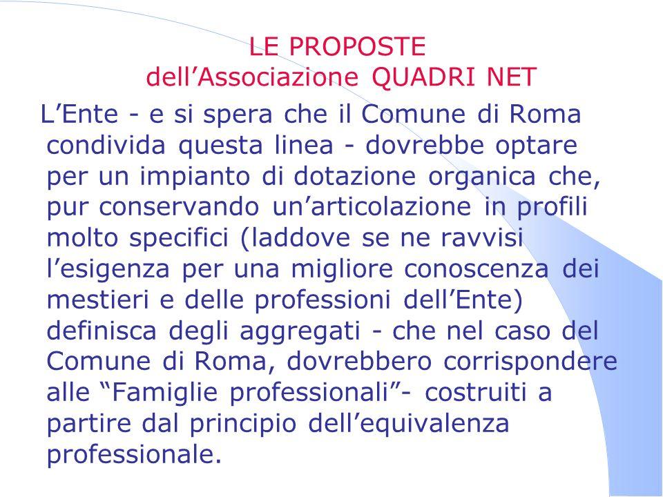 LE PROPOSTE dellAssociazione QUADRI NET LEnte - e si spera che il Comune di Roma condivida questa linea - dovrebbe optare per un impianto di dotazione