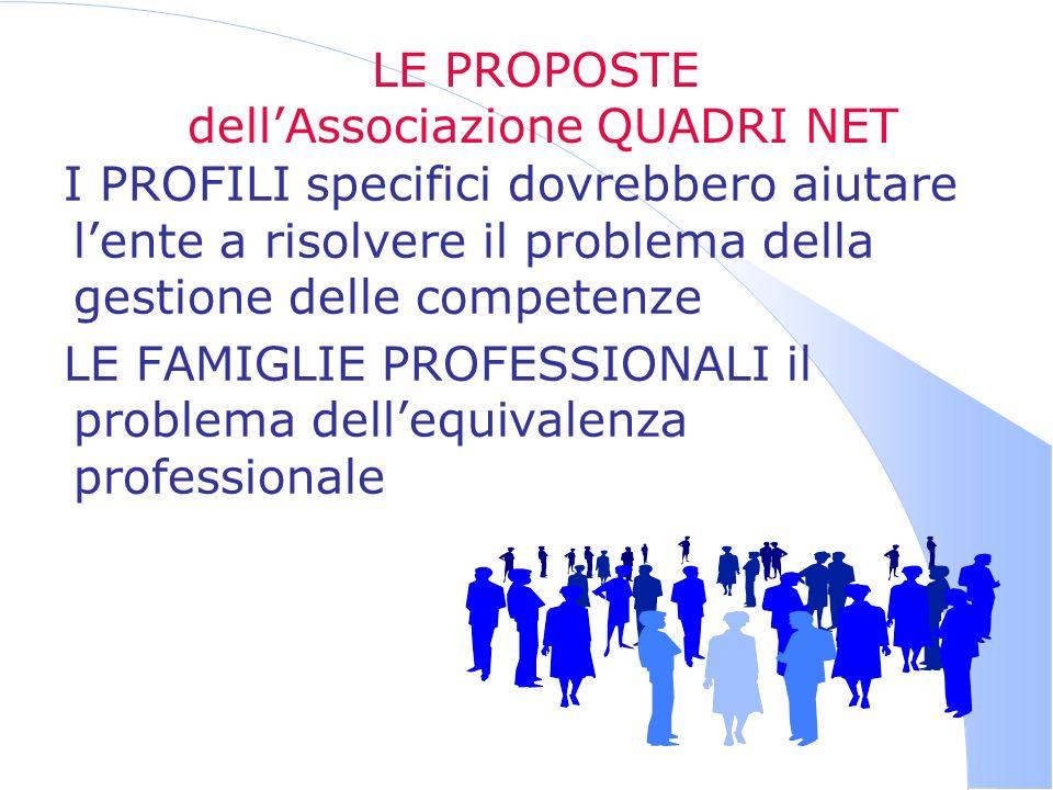 LE PROPOSTE dellAssociazione QUADRI NET I PROFILI specifici dovrebbero aiutare lente a risolvere il problema della gestione delle competenze LE FAMIGL