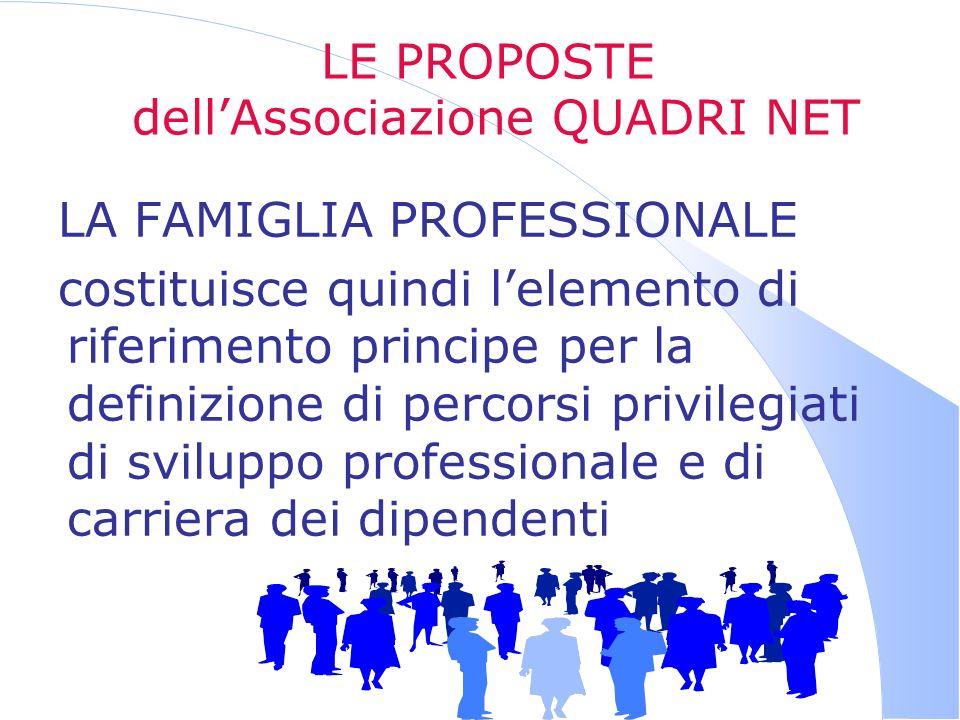 LE PROPOSTE dellAssociazione QUADRI NET LA FAMIGLIA PROFESSIONALE costituisce quindi lelemento di riferimento principe per la definizione di percorsi