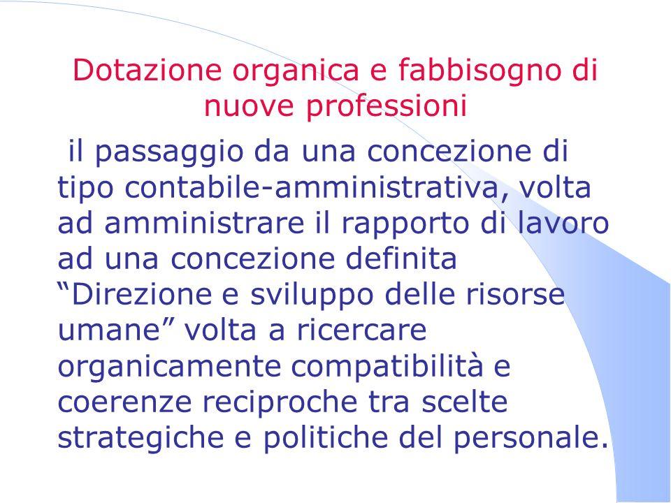 Dotazione organica e fabbisogno di nuove professioni il passaggio da una concezione di tipo contabile-amministrativa, volta ad amministrare il rapport