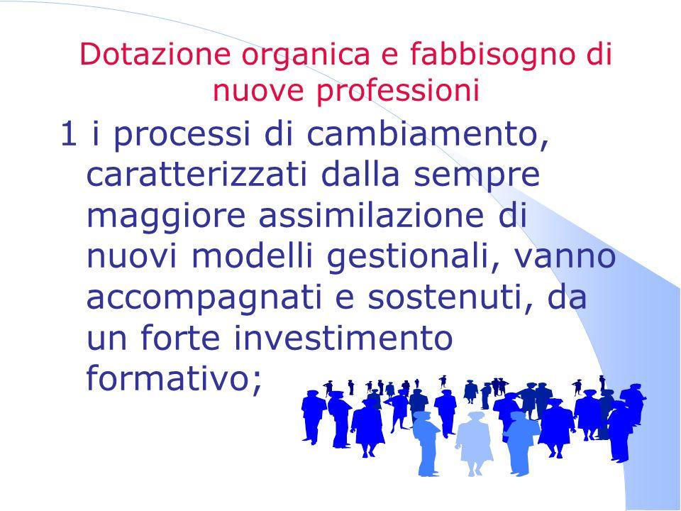 Dotazione organica e fabbisogno di nuove professioni 1 i processi di cambiamento, caratterizzati dalla sempre maggiore assimilazione di nuovi modelli