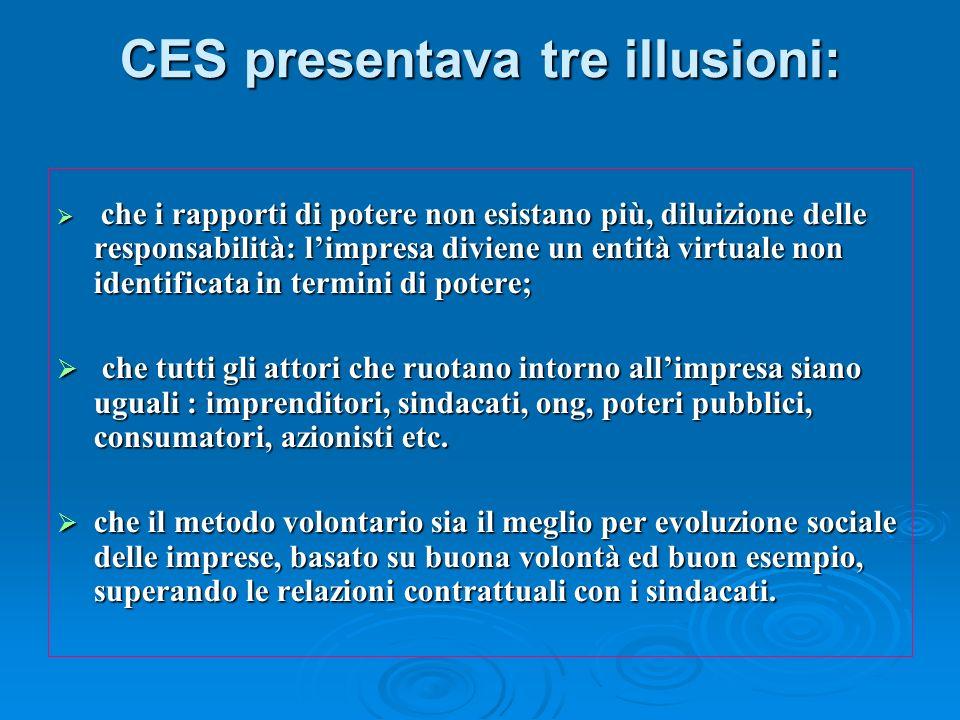 CES presentava tre illusioni: che i rapporti di potere non esistano più, diluizione delle responsabilità: limpresa diviene un entità virtuale non iden