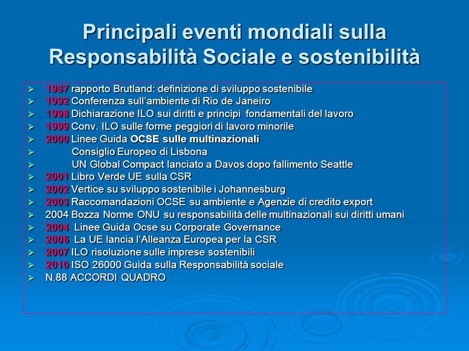 Principali eventi mondiali sulla Responsabilità Sociale e sostenibilità 1987 rapporto Brutland: definizione di sviluppo sostenibile 1987 rapporto Brut