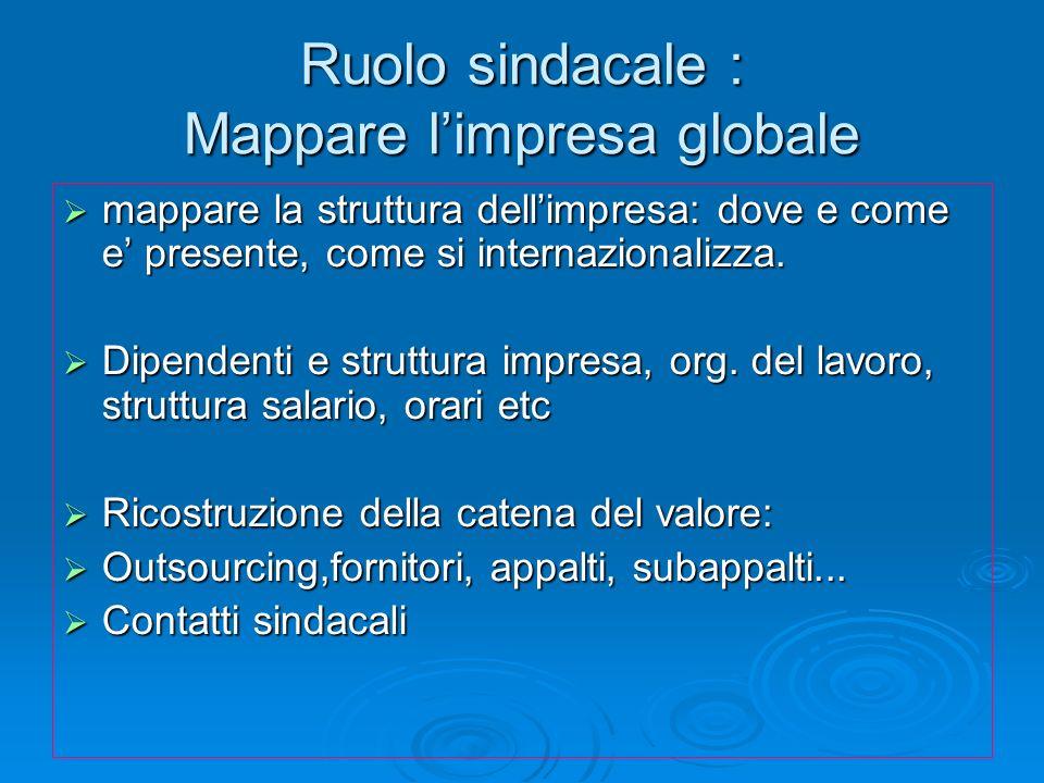 Ruolo sindacale : Mappare limpresa globale mappare la struttura dellimpresa: dove e come e presente, come si internazionalizza. mappare la struttura d