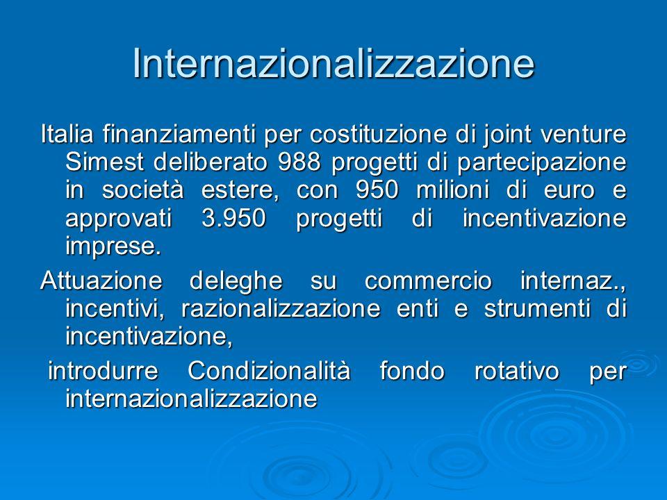 Internazionalizzazione Italia finanziamenti per costituzione di joint venture Simest deliberato 988 progetti di partecipazione in società estere, con