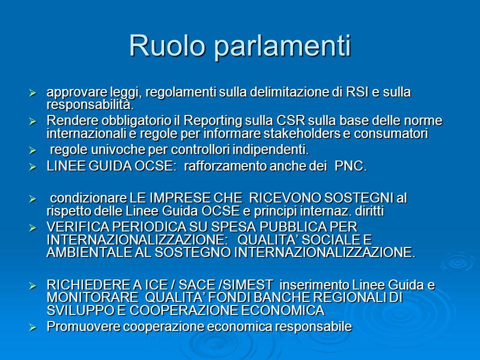 Ruolo parlamenti approvare leggi, regolamenti sulla delimitazione di RSI e sulla responsabilità. approvare leggi, regolamenti sulla delimitazione di R
