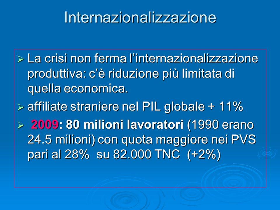 Internazionalizzazione La crisi non ferma linternazionalizzazione produttiva: cè riduzione più limitata di quella economica. La crisi non ferma linter