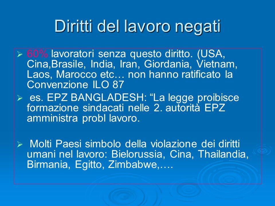 Diritti del lavoro negati 60% lavoratori senza questo diritto. (USA, Cina,Brasile, India, Iran, Giordania, Vietnam, Laos, Marocco etc… non hanno ratif