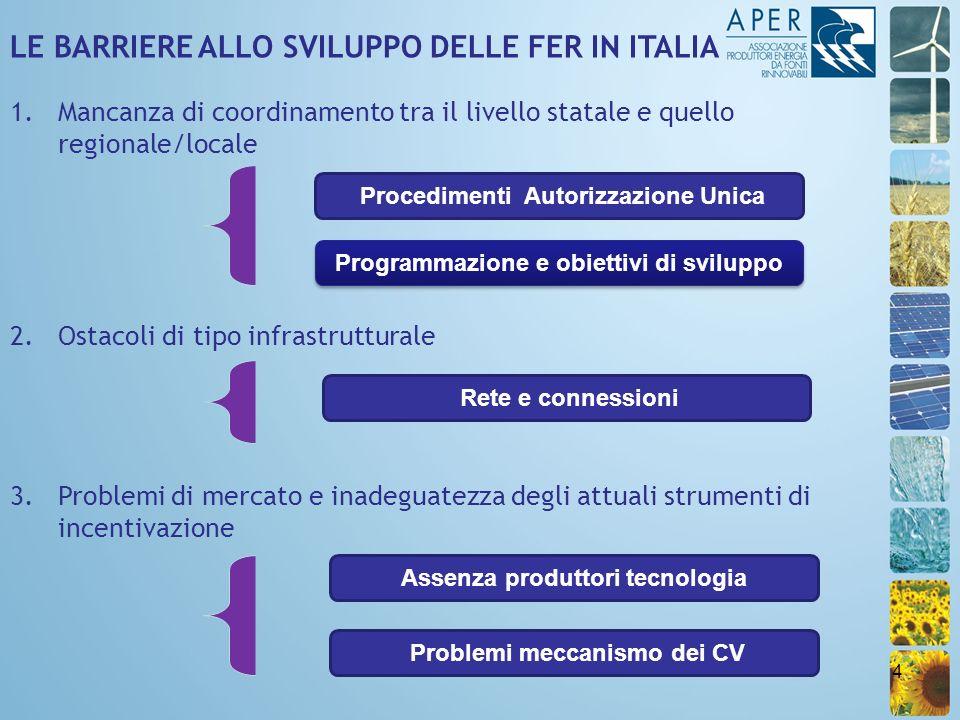 4 LE BARRIERE ALLO SVILUPPO DELLE FER IN ITALIA 1.Mancanza di coordinamento tra il livello statale e quello regionale/locale 2.Ostacoli di tipo infras