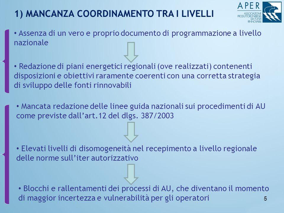 1) MANCANZA COORDINAMENTO TRA I LIVELLI 5 Assenza di un vero e proprio documento di programmazione a livello nazionale Redazione di piani energetici r