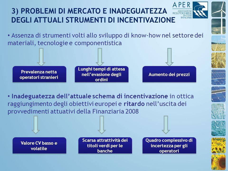 7 3) PROBLEMI DI MERCATO E INADEGUATEZZA DEGLI ATTUALI STRUMENTI DI INCENTIVAZIONE Assenza di strumenti volti allo sviluppo di know-how nel settore dei materiali, tecnologie e componentistica Inadeguatezza dellattuale schema di incentivazione in ottica raggiungimento degli obiettivi europei e ritardo nelluscita dei provvedimenti attuativi della Finanziaria 2008 Prevalenza netta operatori stranieri Lunghi tempi di attesa nellevasione degli ordini Aumento dei prezzi Valore CV basso e volatile Scarsa attrattività dei titoli verdi per le banche Quadro complessivo di incertezza per gli operatori