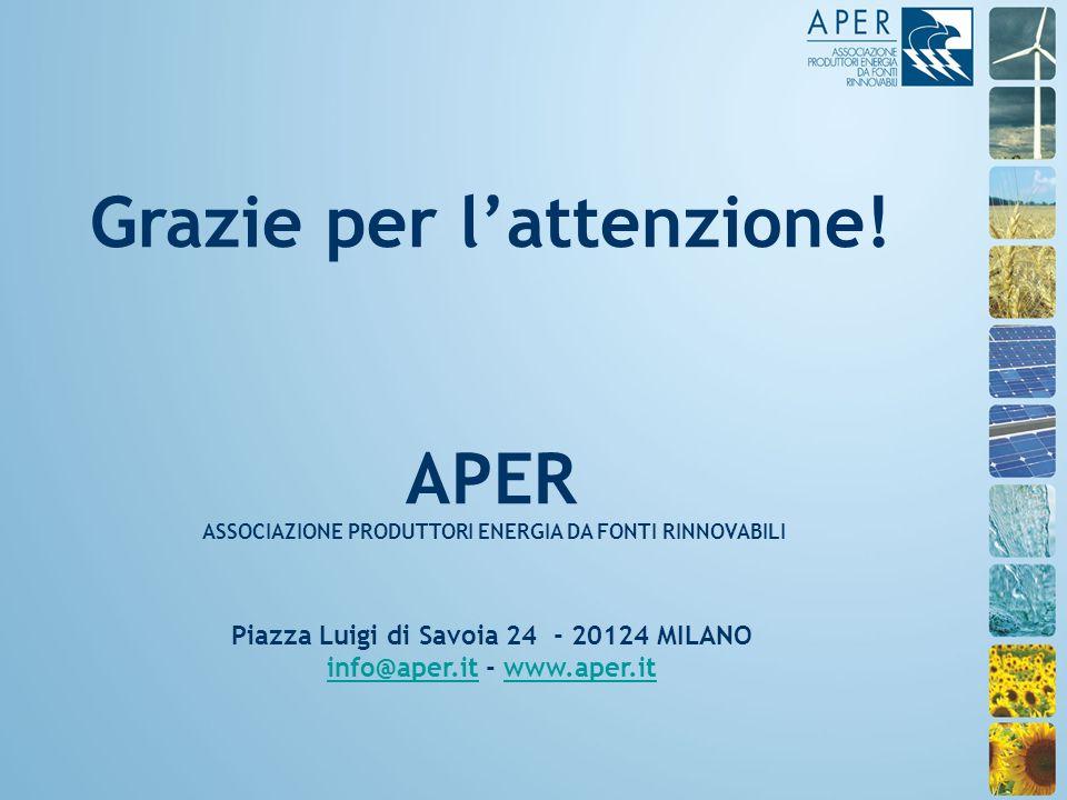 Grazie per lattenzione! APER ASSOCIAZIONE PRODUTTORI ENERGIA DA FONTI RINNOVABILI Piazza Luigi di Savoia 24 - 20124 MILANO info@aper.itinfo@aper.it -