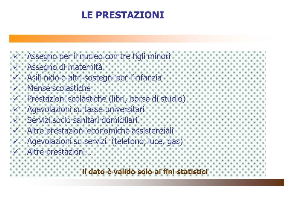 Composizione nucleo familiare Casa di abitazione/Affitto Parametri di agevolazione Reddito IRPEF (*) ultimi 2 anni .