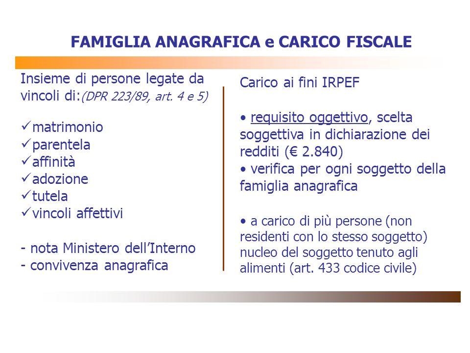 FAMIGLIA ANAGRAFICA e CARICO FISCALE Insieme di persone legate da vincoli di: (DPR 223/89, art. 4 e 5) matrimonio parentela affinità adozione tutela v