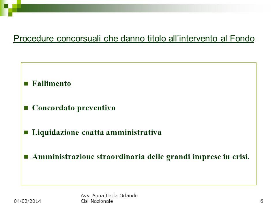 Termini per le richieste di intervento del Fondo di garanzia Ipotesi di interventoTermini per le richieste Fallimento, liquidaz.