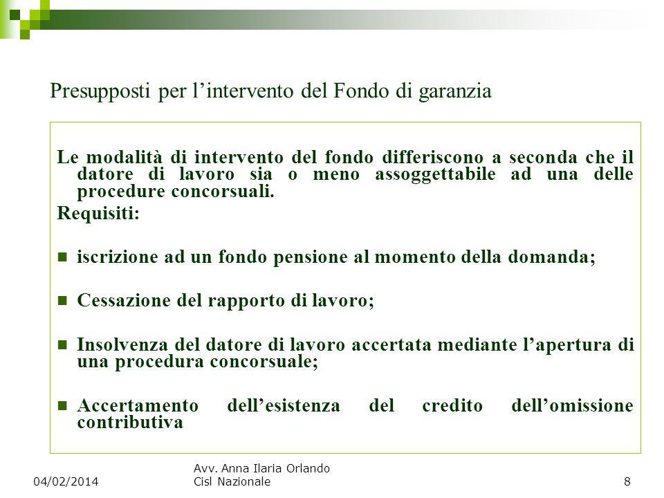 Fondo di Garanzia Lintervento del Fondo di garanzia ripristina la posizione presso il Fondo pensione.