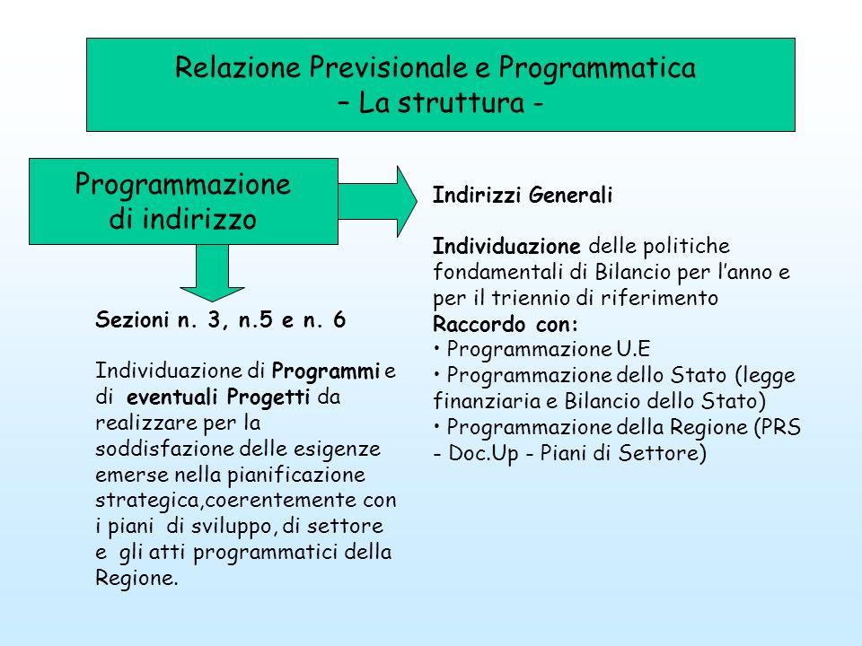 Indirizzi Generali Individuazione delle politiche fondamentali di Bilancio per lanno e per il triennio di riferimento Raccordo con: Programmazione U.E