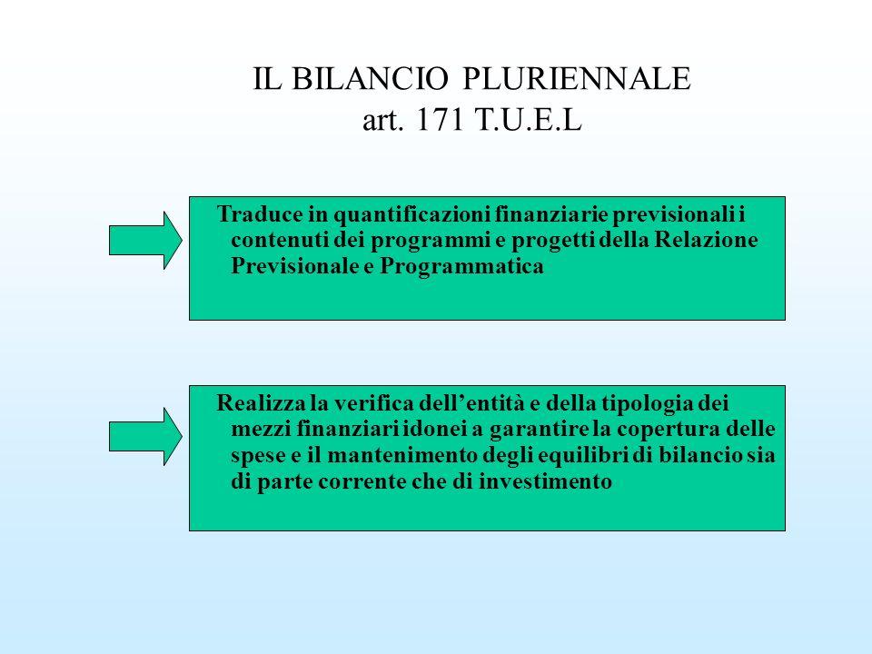 IL BILANCIO PLURIENNALE art. 171 T.U.E.L Traduce in quantificazioni finanziarie previsionali i contenuti dei programmi e progetti della Relazione Prev