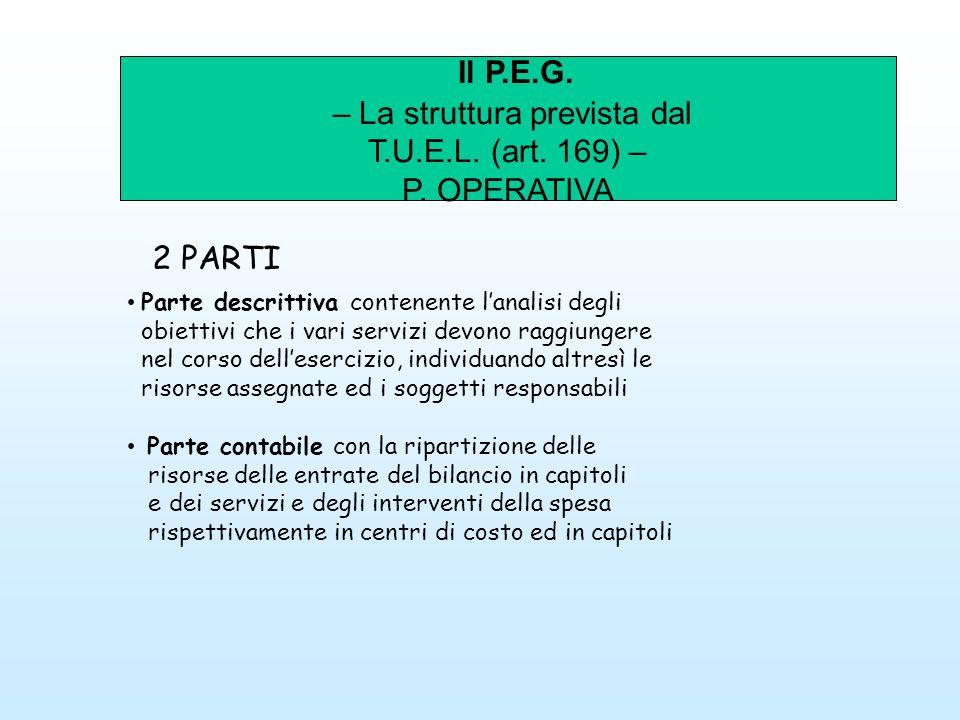 Il P.E.G. – La struttura prevista dal T.U.E.L. (art.