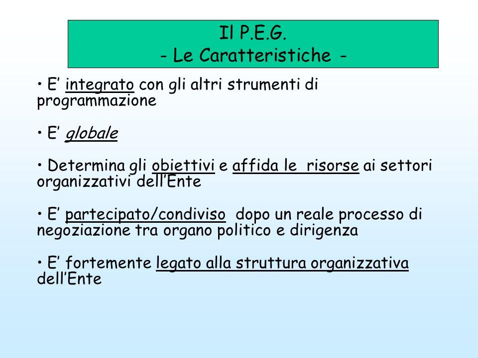 Il P.E.G. - Le Caratteristiche - E integrato con gli altri strumenti di programmazione E globale Determina gli obiettivi e affida le risorse ai settor