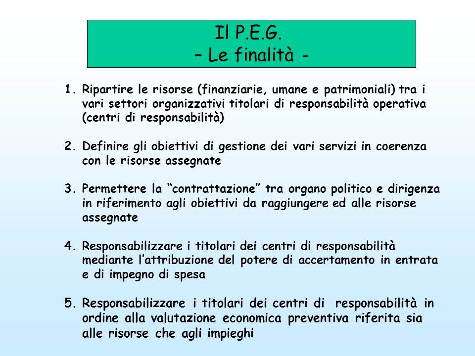 Il P.E.G. – Le finalità - 1.Ripartire le risorse (finanziarie, umane e patrimoniali) tra i vari settori organizzativi titolari di responsabilità opera