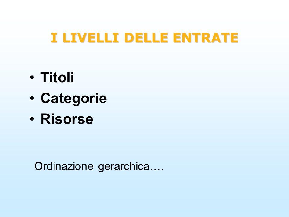 I LIVELLI DELLE ENTRATE Ordinazione gerarchica…. Titoli Categorie Risorse