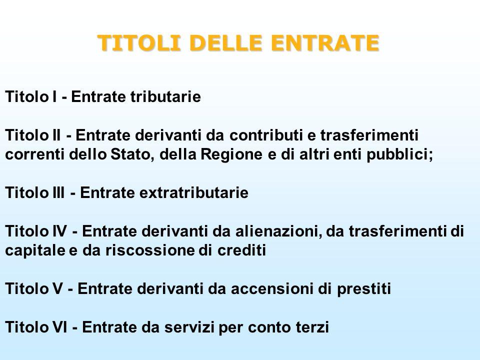 Titolo I - Entrate tributarie Titolo II - Entrate derivanti da contributi e trasferimenti correnti dello Stato, della Regione e di altri enti pubblici
