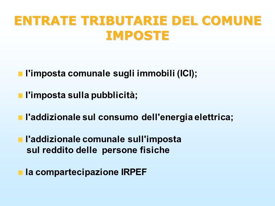 ENTRATE TRIBUTARIE DEL COMUNE IMPOSTE l'imposta comunale sugli immobili (ICI); l'imposta sulla pubblicità; l'addizionale sul consumo dell'energia elet