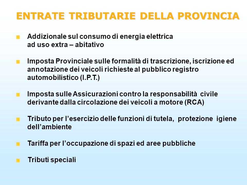ENTRATE TRIBUTARIE DELLA PROVINCIA Addizionale sul consumo di energia elettrica ad uso extra – abitativo Imposta Provinciale sulle formalità di trascr