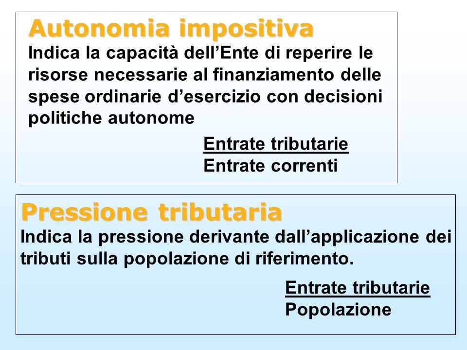 Autonomia impositiva Autonomia impositiva Indica la capacità dellEnte di reperire le risorse necessarie al finanziamento delle spese ordinarie deserci