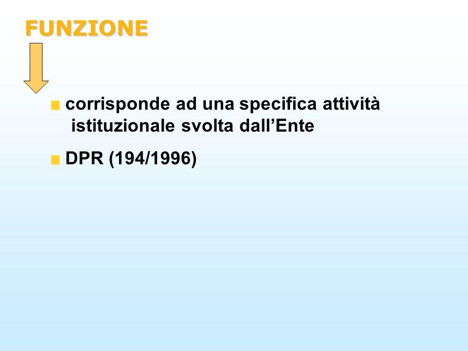 FUNZIONE corrisponde ad una specifica attività istituzionale svolta dallEnte DPR (194/1996)