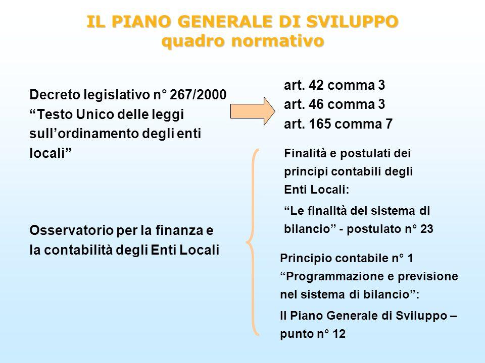 IL PIANO GENERALE DI SVILUPPO quadro normativo Decreto legislativo n° 267/2000 Testo Unico delle leggi sullordinamento degli enti locali Osservatorio