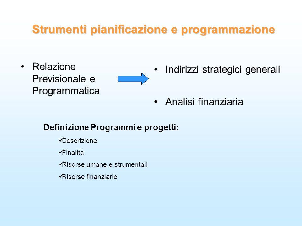 Relazione Previsionale e Programmatica Indirizzi strategici generali Analisi finanziaria Definizione Programmi e progetti: Descrizione Finalità Risors