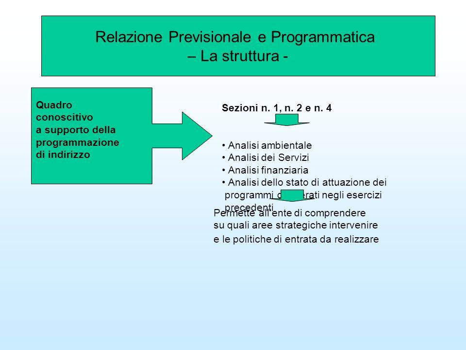Quadro conoscitivo a supporto della programmazione di indirizzo Relazione Previsionale e Programmatica – La struttura - Sezioni n. 1, n. 2 e n. 4 Anal