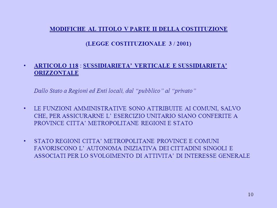 10 MODIFICHE AL TITOLO V PARTE II DELLA COSTITUZIONE (LEGGE COSTITUZIONALE 3 / 2001) ARTICOLO 118 : SUSSIDIARIETA VERTICALE E SUSSIDIARIETA ORIZZONTALE Dallo Stato a Regioni ed Enti locali, dal pubblico al privato LE FUNZIONI AMMINISTRATIVE SONO ATTRIBUITE AI COMUNI, SALVO CHE, PER ASSICURARNE L ESERCIZIO UNITARIO SIANO CONFERITE A PROVINCE CITTA METROPOLITANE REGIONI E STATO STATO REGIONI CITTA METROPOLITANE PROVINCE E COMUNI FAVORISCONO L AUTONOMA INIZIATIVA DEI CITTADINI SINGOLI E ASSOCIATI PER LO SVOLGIMENTO DI ATTIVITA DI INTERESSE GENERALE