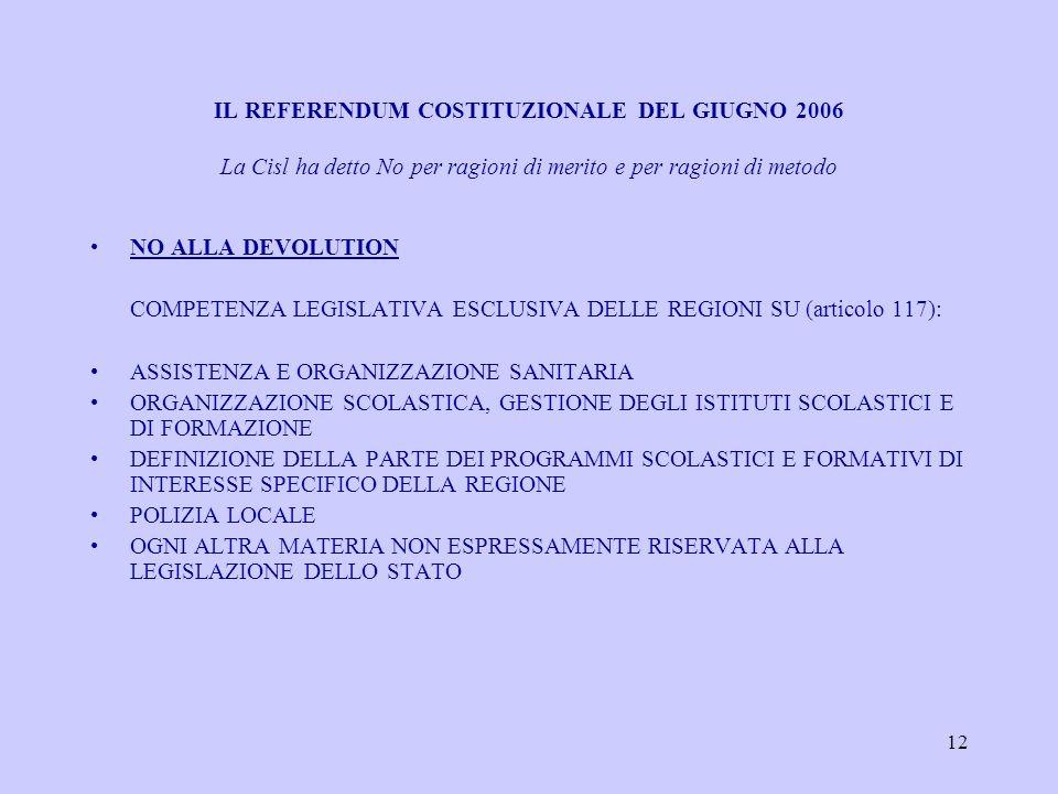 12 IL REFERENDUM COSTITUZIONALE DEL GIUGNO 2006 La Cisl ha detto No per ragioni di merito e per ragioni di metodo NO ALLA DEVOLUTION COMPETENZA LEGISLATIVA ESCLUSIVA DELLE REGIONI SU (articolo 117): ASSISTENZA E ORGANIZZAZIONE SANITARIA ORGANIZZAZIONE SCOLASTICA, GESTIONE DEGLI ISTITUTI SCOLASTICI E DI FORMAZIONE DEFINIZIONE DELLA PARTE DEI PROGRAMMI SCOLASTICI E FORMATIVI DI INTERESSE SPECIFICO DELLA REGIONE POLIZIA LOCALE OGNI ALTRA MATERIA NON ESPRESSAMENTE RISERVATA ALLA LEGISLAZIONE DELLO STATO