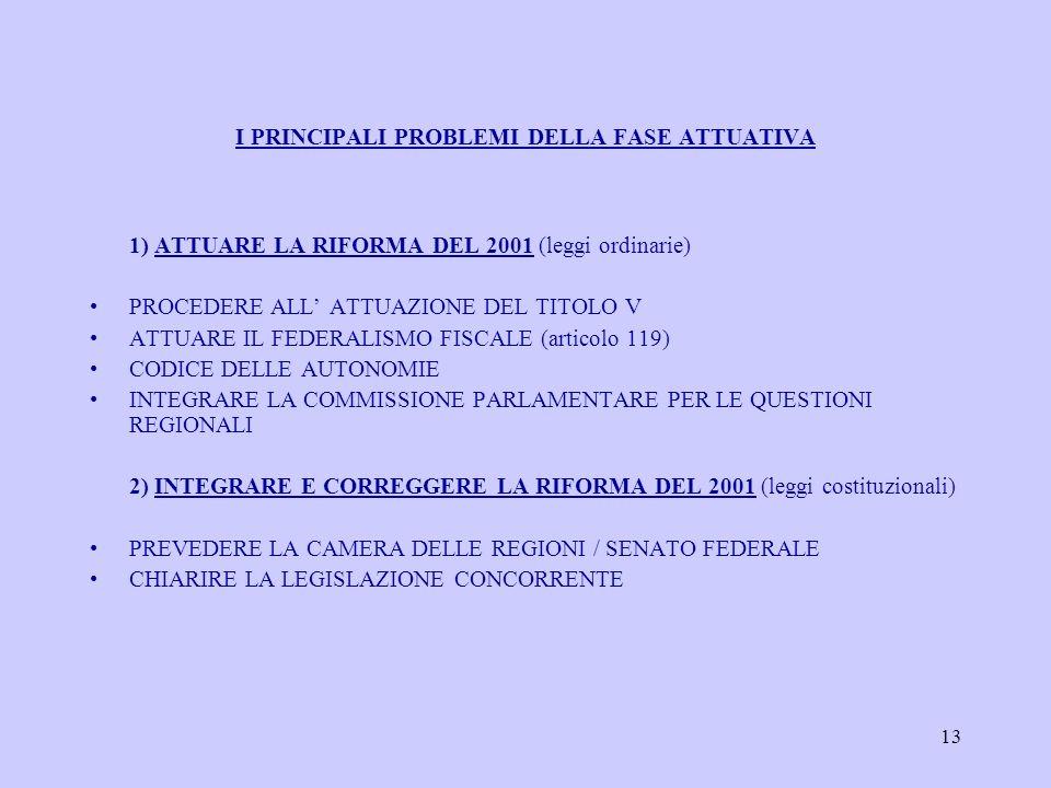 13 I PRINCIPALI PROBLEMI DELLA FASE ATTUATIVA 1) ATTUARE LA RIFORMA DEL 2001 (leggi ordinarie) PROCEDERE ALL ATTUAZIONE DEL TITOLO V ATTUARE IL FEDERALISMO FISCALE (articolo 119) CODICE DELLE AUTONOMIE INTEGRARE LA COMMISSIONE PARLAMENTARE PER LE QUESTIONI REGIONALI 2) INTEGRARE E CORREGGERE LA RIFORMA DEL 2001 (leggi costituzionali) PREVEDERE LA CAMERA DELLE REGIONI / SENATO FEDERALE CHIARIRE LA LEGISLAZIONE CONCORRENTE