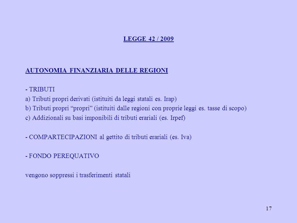 17 LEGGE 42 / 2009 AUTONOMIA FINANZIARIA DELLE REGIONI - TRIBUTI a) Tributi propri derivati (istituiti da leggi statali es.
